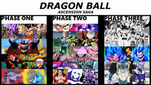 Dragon Ball Cinematic Universe 3