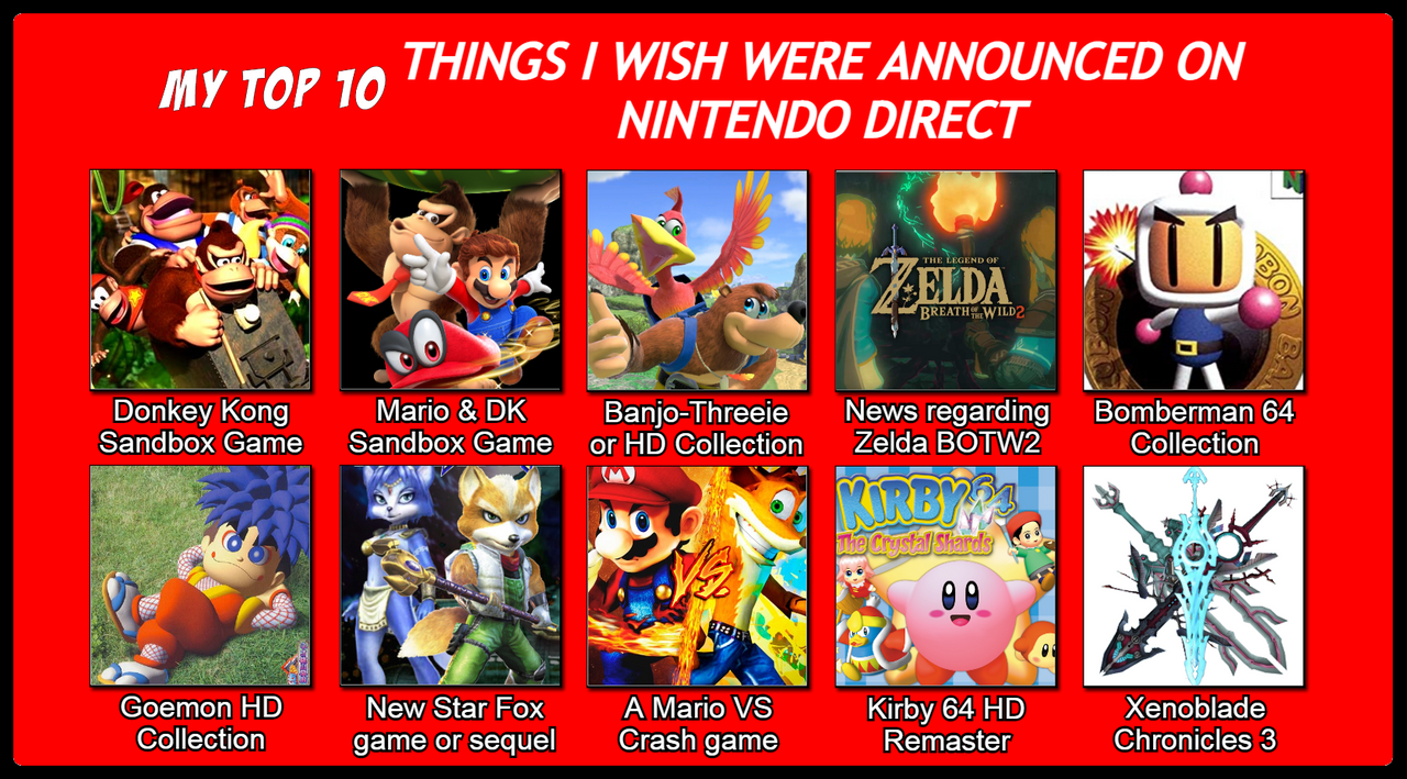 My Top 10 Things I Wish Nintendo Direct Announced