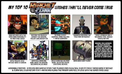 10 Ratchet N Clank Wishes That'll Never Come True
