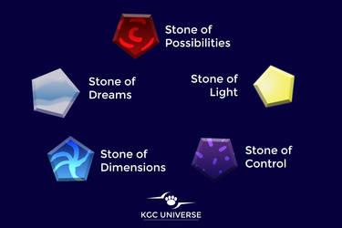Stones Of The Cosmos - Diagram 1