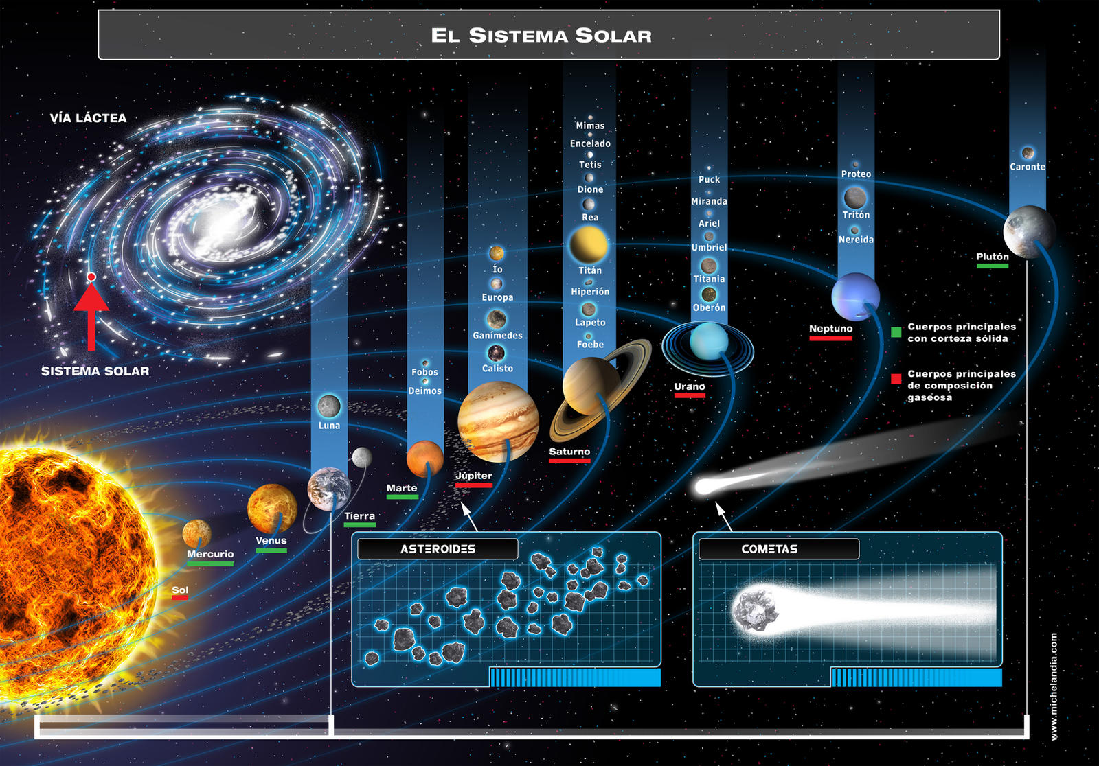 solar system by MICHELANDIA on DeviantArt