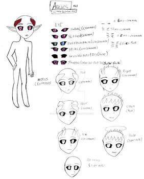 Araies Visual Reference Pt 1