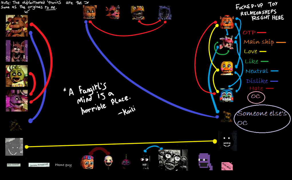 fnaf_shipping_meme__updated__by_koili d8am2c5 fnaf shipping meme (updated) by koili on deviantart