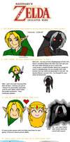 Legend Of Zelda Character Meme
