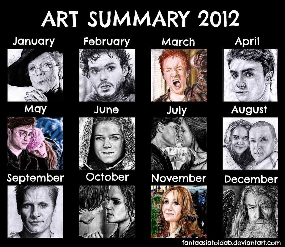 Art Summary 2012 by Fantaasiatoidab