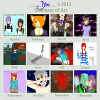 2012 Art Summary Meme by ImaginingStorms