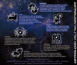 Cd Astrology 3-4