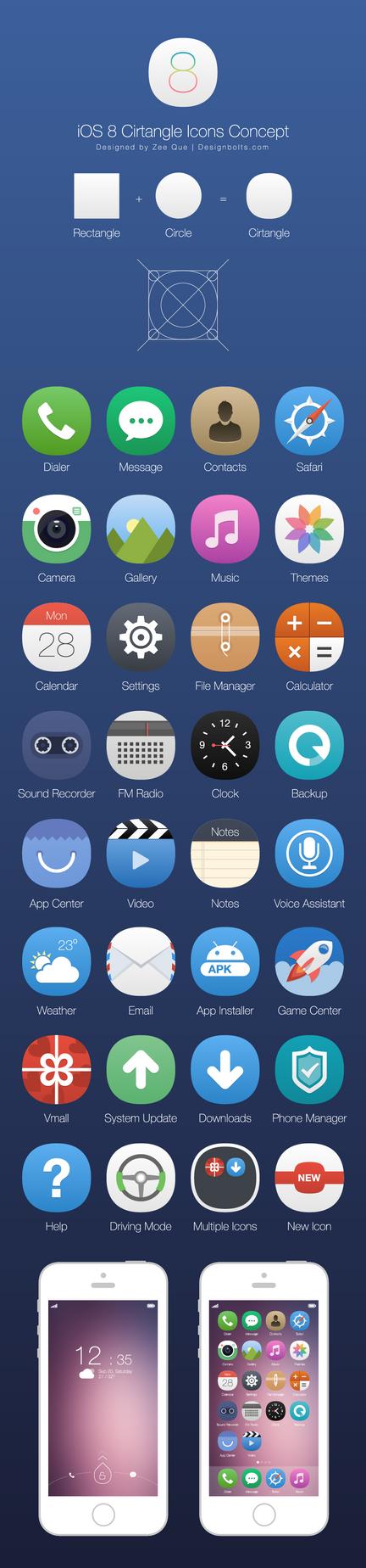 iOS 8 Icons Concept by Designbolts