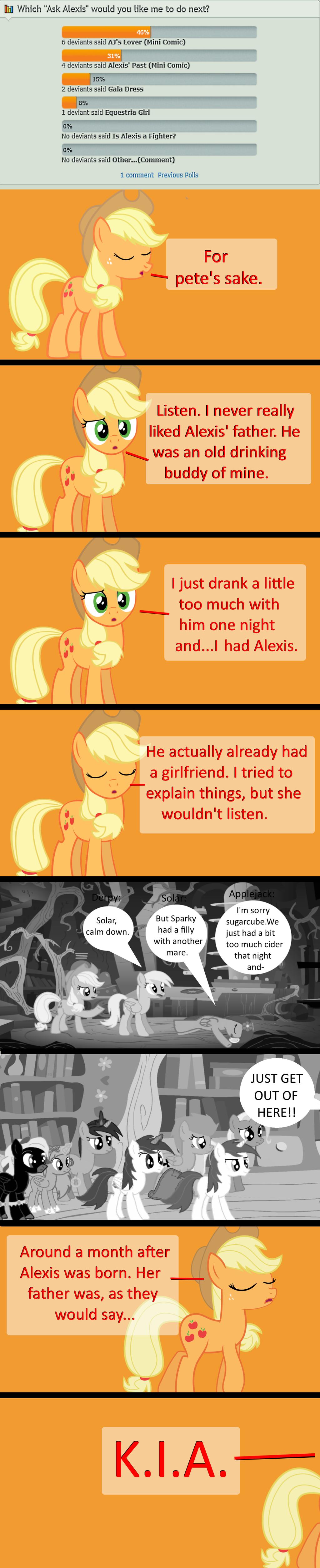 Ask Alexis #17-AJ's Lover by EmoshyVinyl