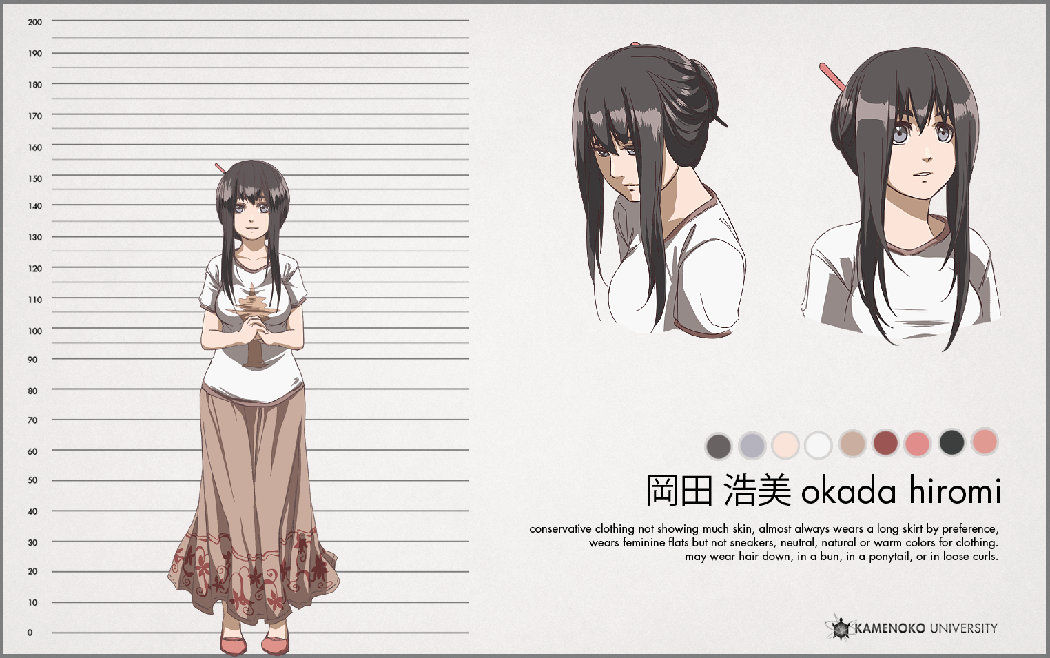 character sheet animation nede whyanything co