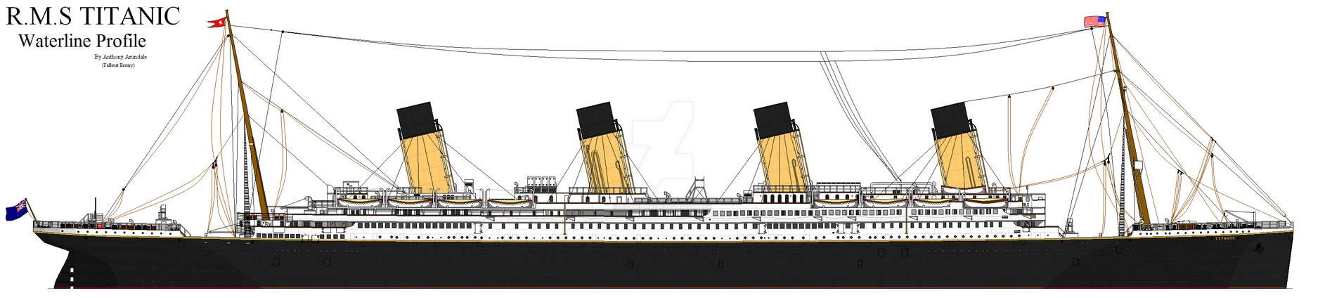 RMS Titanic Waterline Profile