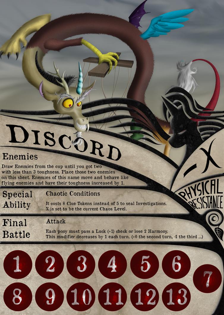 Discord by Konsumo