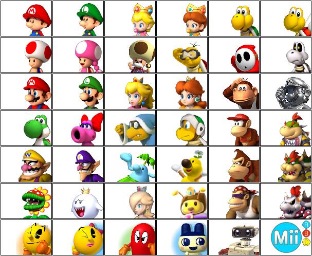 Mario Kart Wii U Dream Roster By Metamon500 On Deviantart