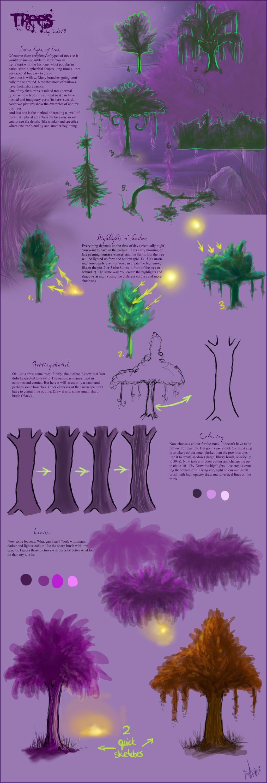 Trees Tutorial by Sadir89