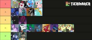 Major MLP Villains - My Ranking