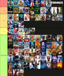 Live Action Cartoon Movies Ranking