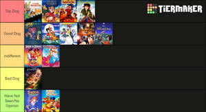 Don Bluth Movies - My Ranking