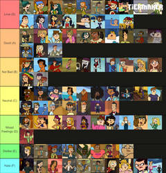 Total Drama Characters - My Ranking