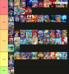 Disney Animated Movies - My Ranking
