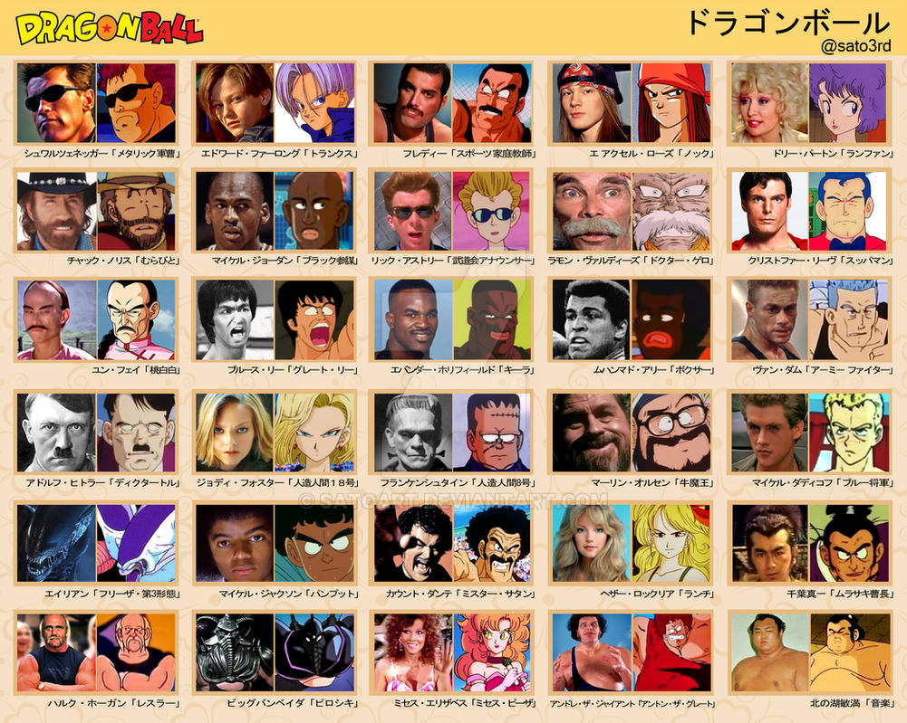 Dragon Ball characters are real life people by SATOart