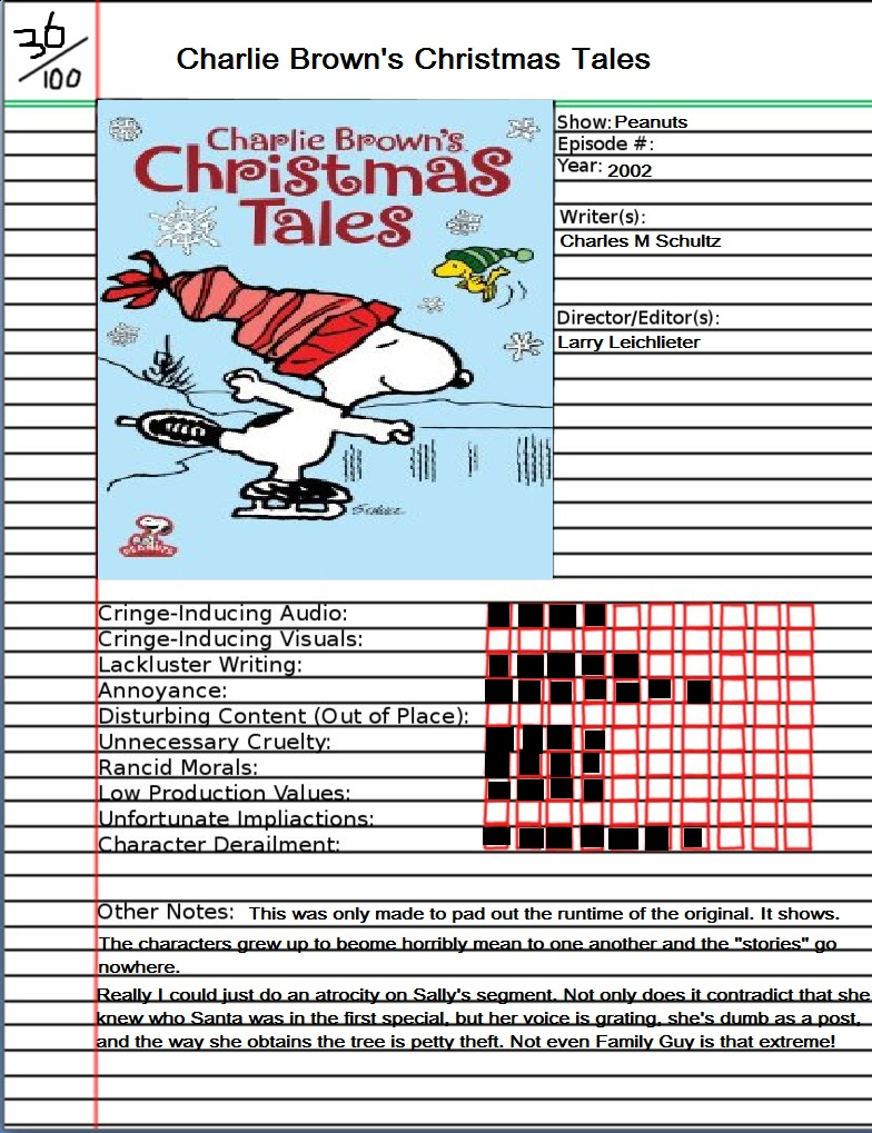 animated atrocity charlie browns christmas tales by - When Was Charlie Brown Christmas Made