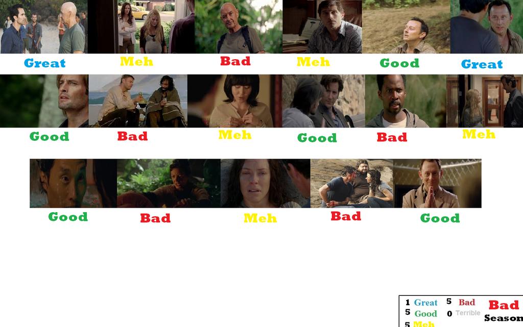 LOST Season 6 Scorecard by The-Doctor-W