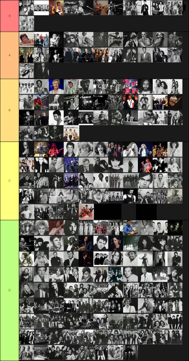 Rock and Roll Hall of Famers Tier List by The-Doctor-W on DeviantArt