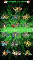 Pokemon Variations-Charizard