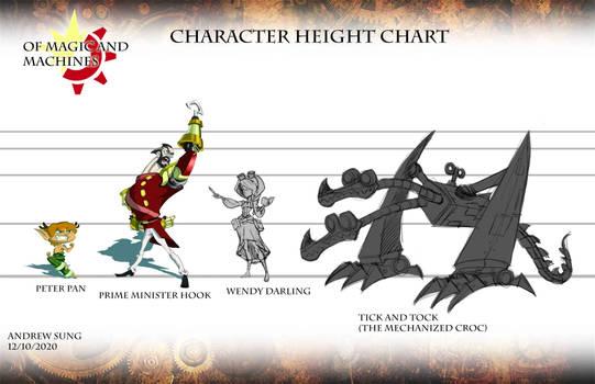 ANIM 116 Reimagined peterpan Character lineup