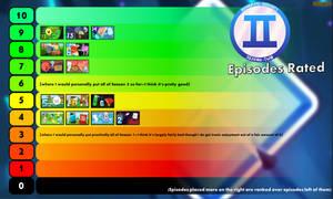 RATINGS   Inanimate Insanity II Episodes Ranked