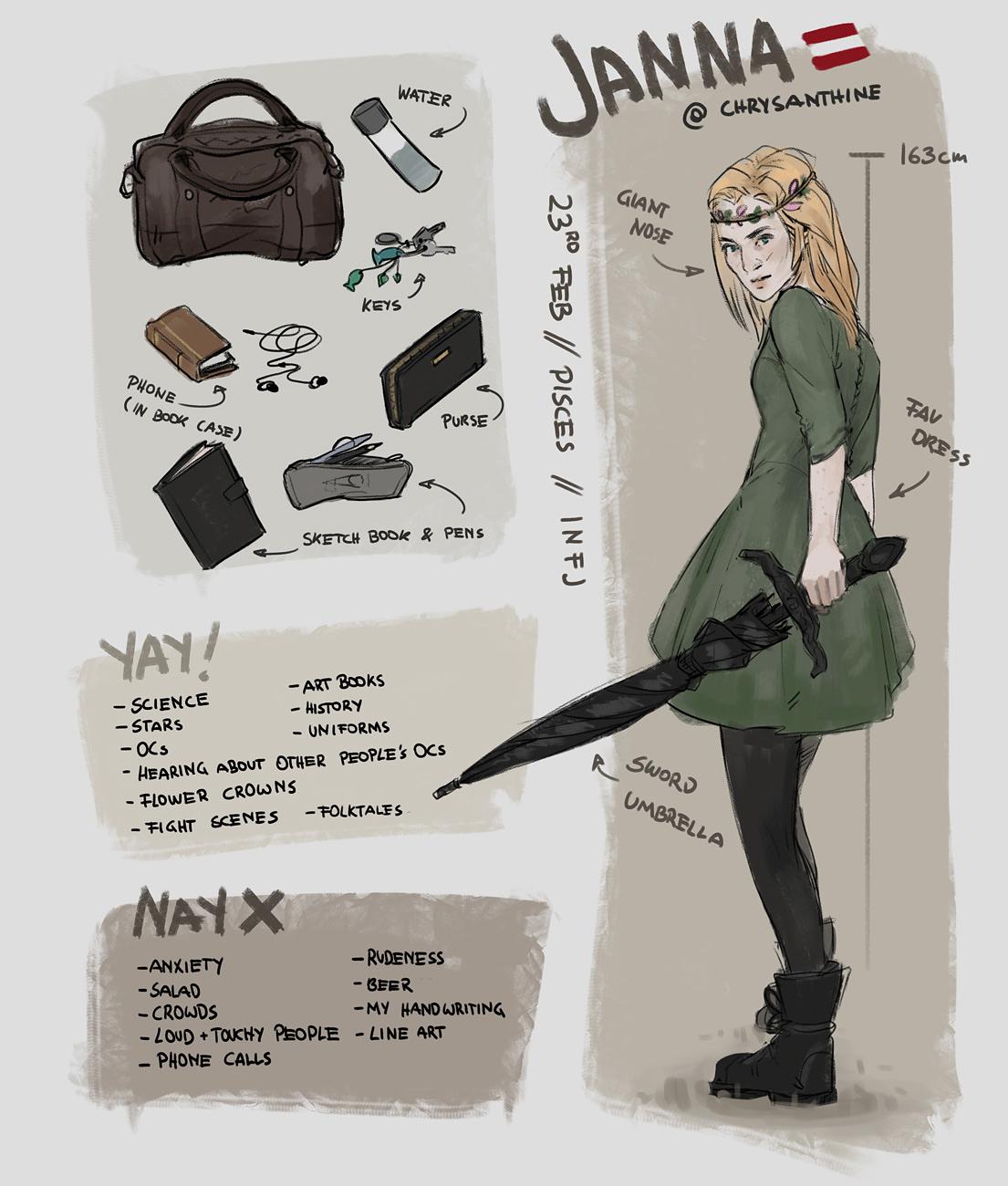jannaphia's Profile Picture