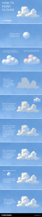 Painting Clouds Tutorial