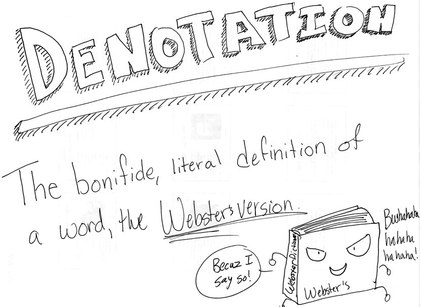 Scribble Drawing Definition : Denotation definition drawing by melae anisma on deviantart