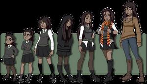 Gingers Hogwarts Years