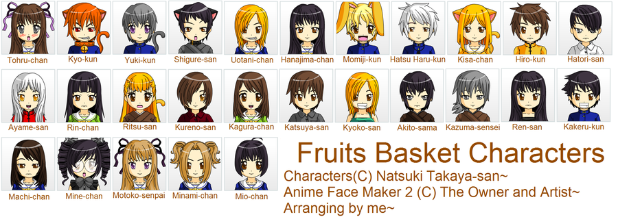 dragon fruit nutrition fruits basket season 2