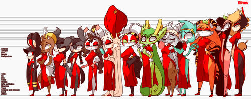 Xingzuo Girls Height Comparison by Diives