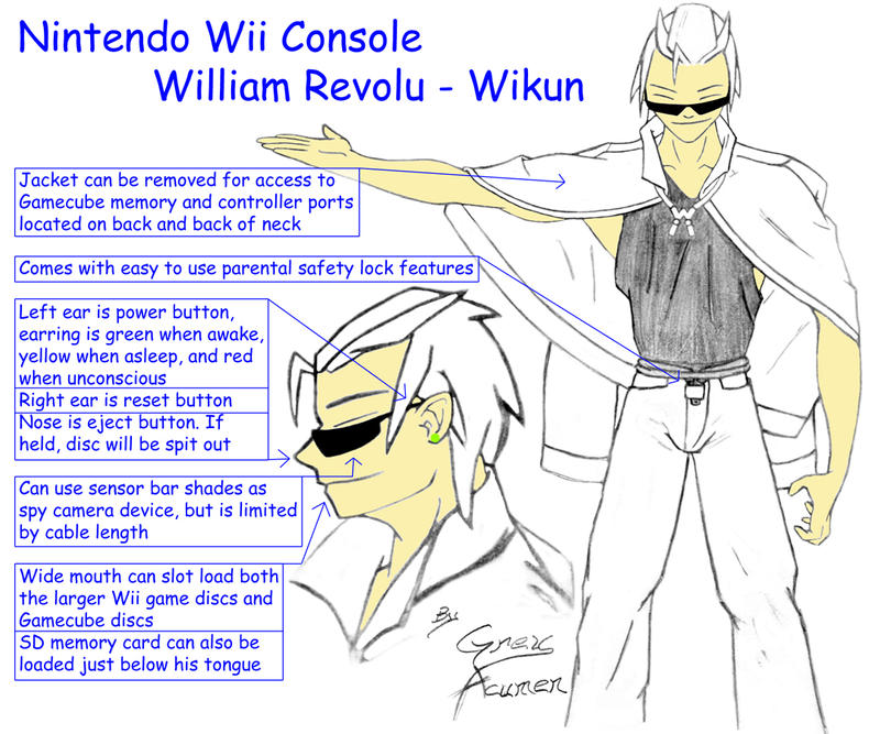 Imagine Gaming Consoles/Software as People^_^ Wikun___Wii_Console_by_GreyAcumen