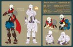Reference Sheet: Rewind Papyrus