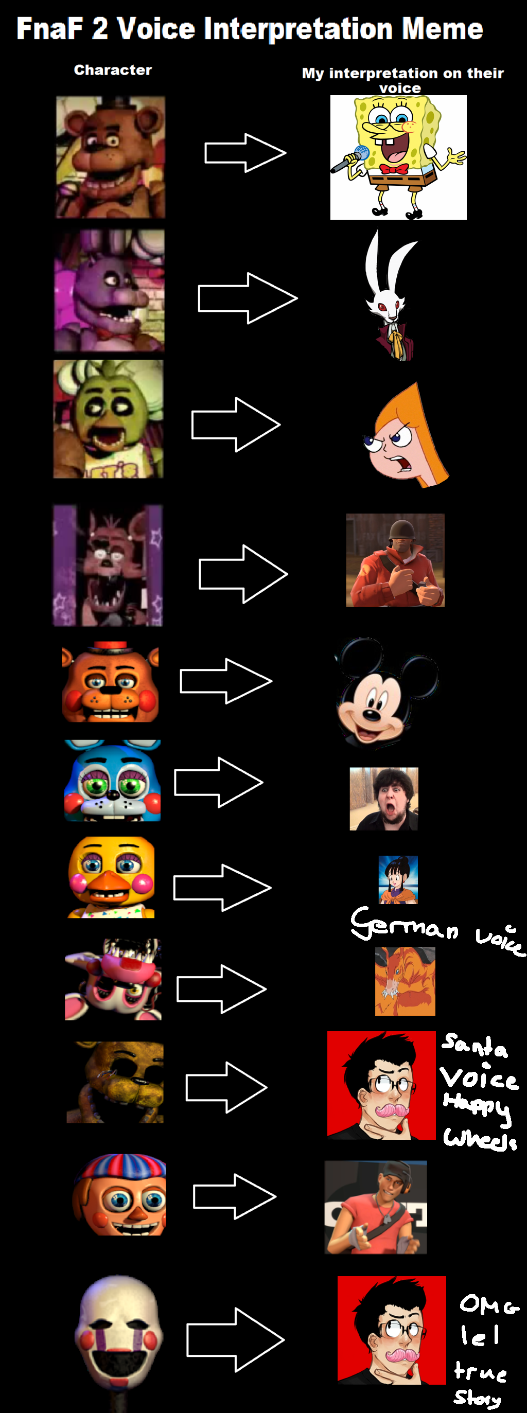 Fnaf nackt fucks photo