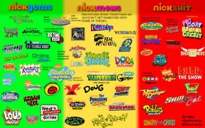 Nickelodeon Judging Meme (Great. Yet another meme) by SlytheWarrior