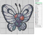 12 - Butterfree