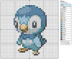 393 - Piplup by Makibird-Stitching