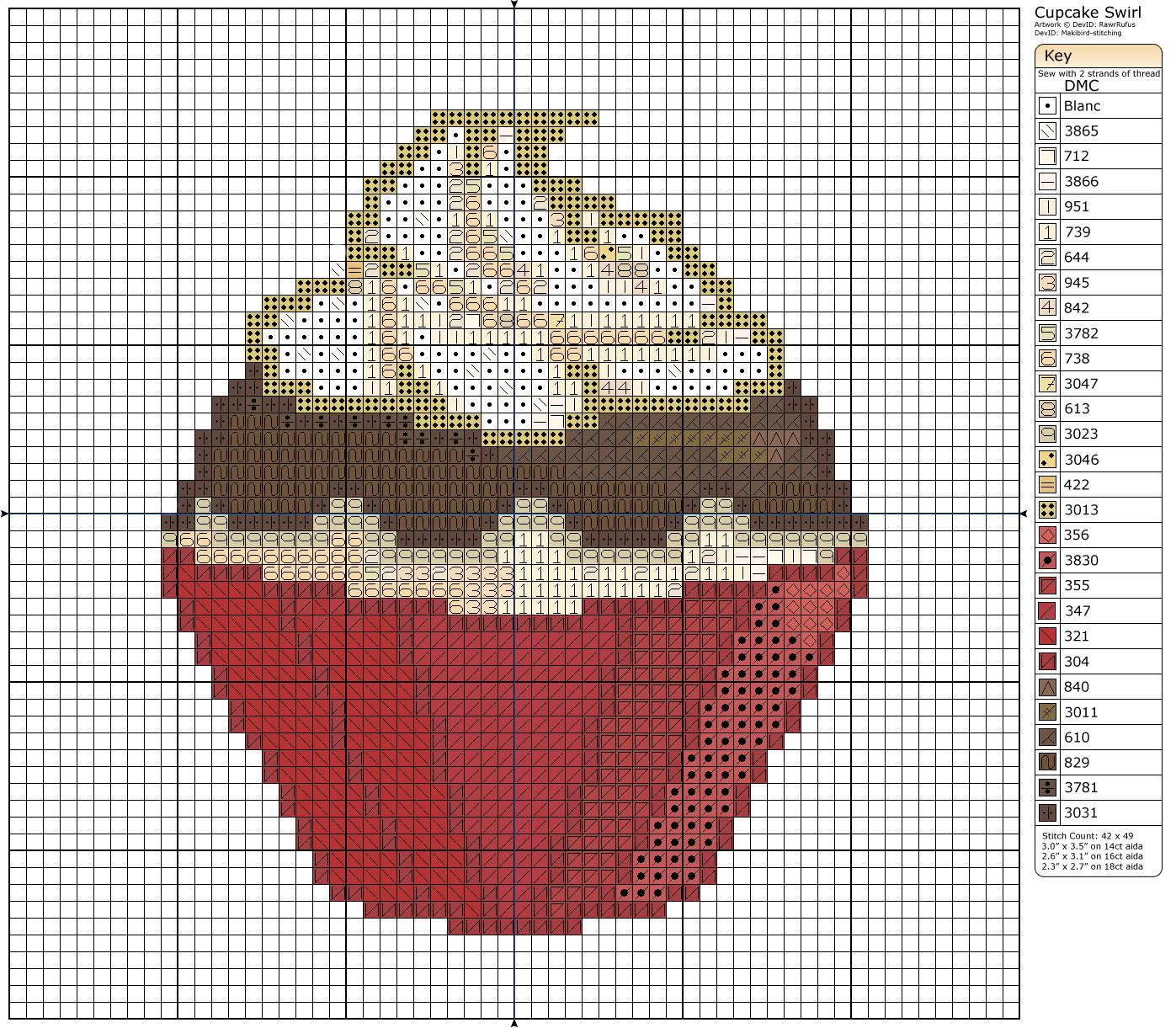 Cupcake Swirl by Makibird-Stitching