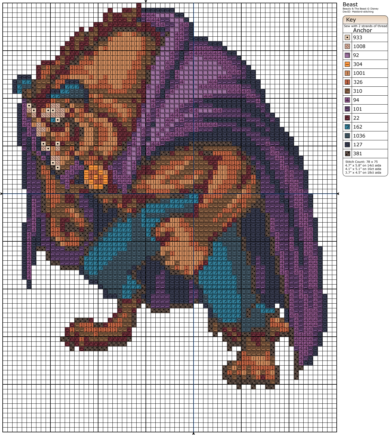 Beast by Makibird-Stitching