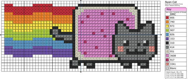 Meme - Nyan Cat by Makibird-Stitching