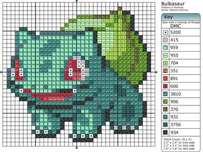 Resultado de imagen para pokemon cross stitch