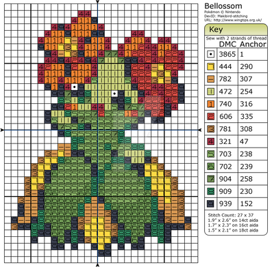 Pokemon - Bellossom by Makibird-Stitching