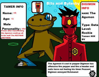 THEAGUMON AND NIK App for Bits and Bytesby by nirpoke1
