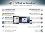 Introducing Mountain Lion