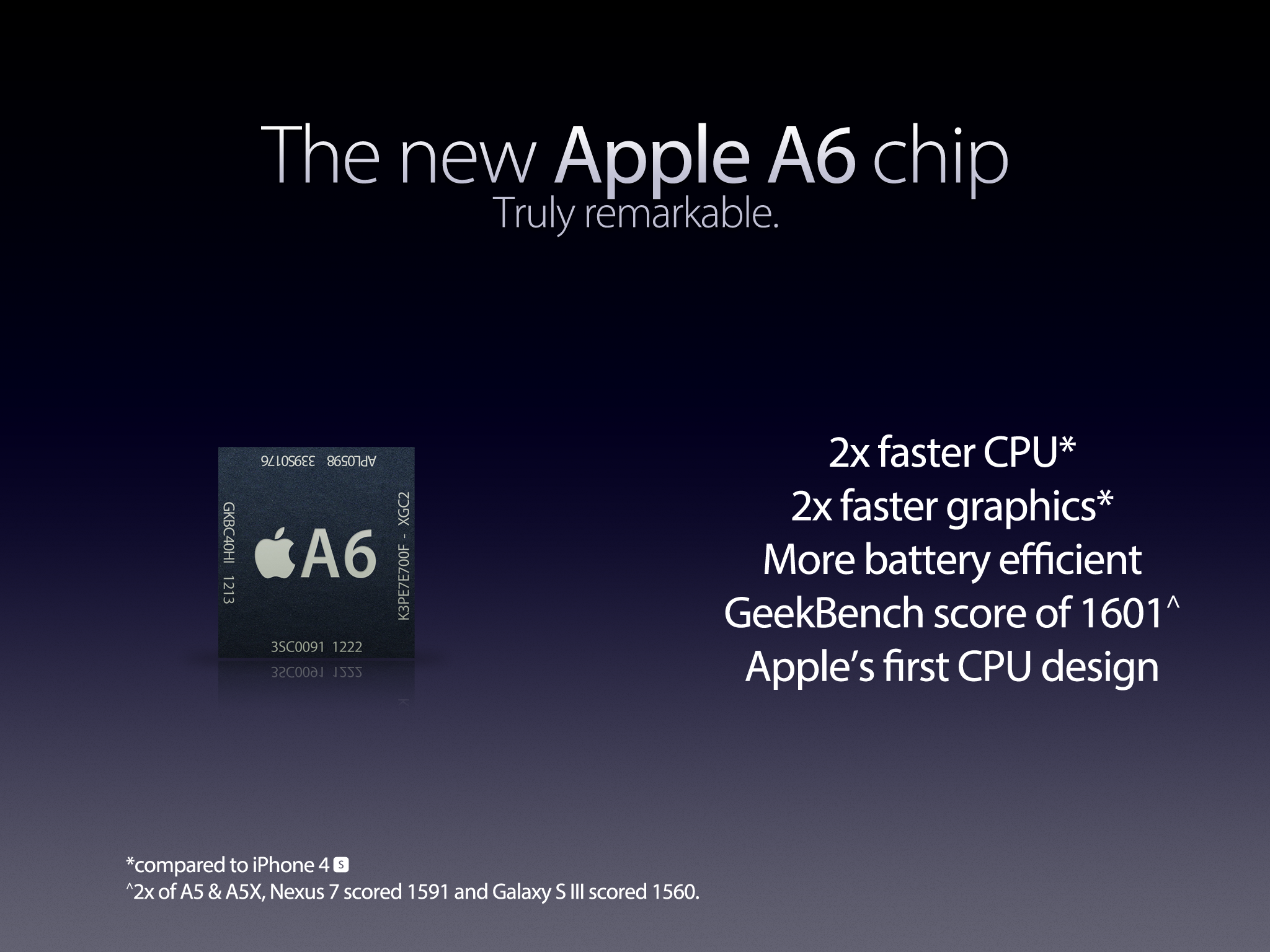 The new Apple A6